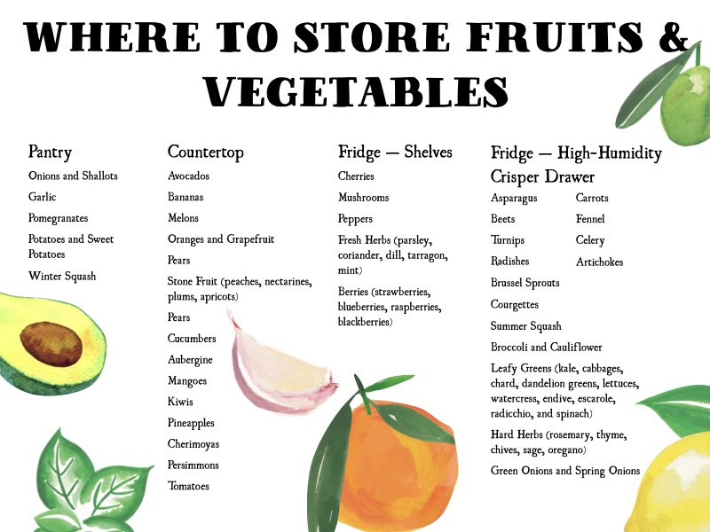 The Best Way to Store Fruits and Veggies